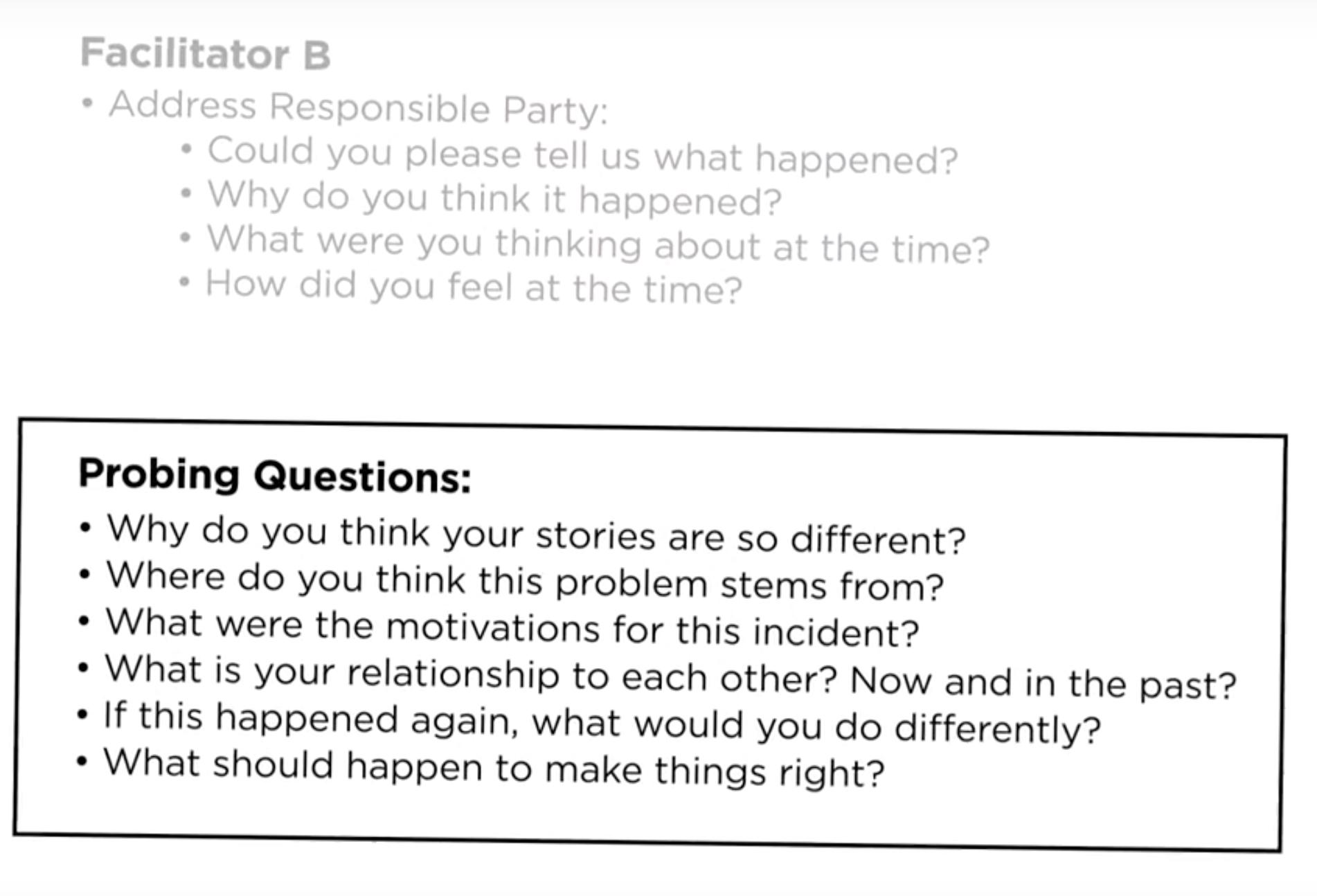 Peer Mediation Building Empathy And Resolving Conflicts Resolving Conflict Conflict Resolution Skills Peer Mediation
