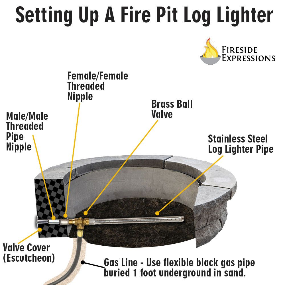 How To Install A Gas Log Lighter In Your Wood Burning Fire Pit