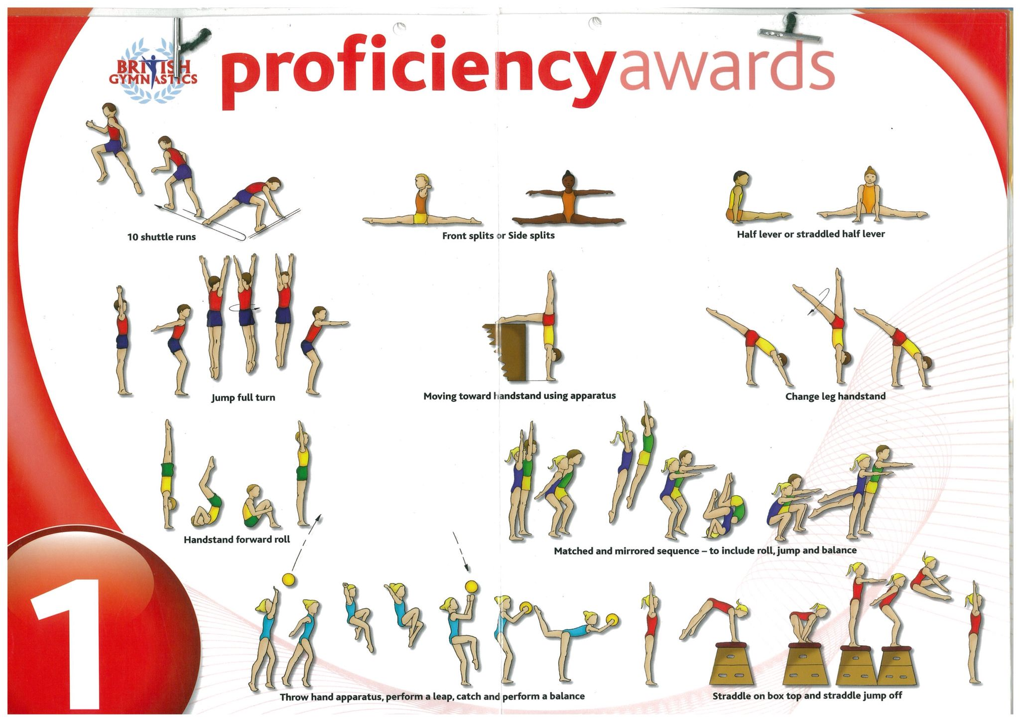 Level 1 Gymnastics Skills Proficiency Awards British Gymnastics Gymnastics Levels Gymnastics Skills