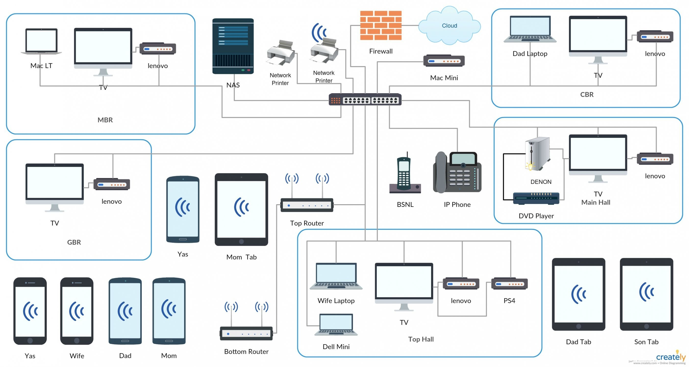 Electrical Wiring Digital Tv Wiring Diagram 94 Diagrams Electrical Car Antenna Digital Tv Wiring Diagram 94 Wiring Diagrams Tv Antenna Antenna Tv