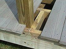 How To Install 4x4 Posts For Deck Handrails Framing Structure For Synthetic Railing Systems Deck Handrail Diy Deck Building A Deck
