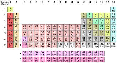 Periodic table wikipedia the free encyclopedia chemistry tabla peridica de los elementos wikipedia la enciclopedia libre urtaz Image collections