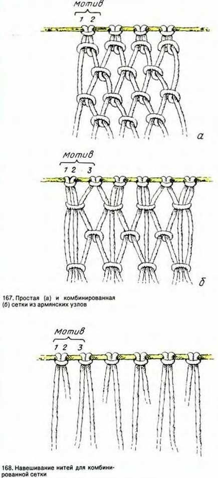 Netz Selber Machen die netze aus knoten makramee netz knoten und knüpfen