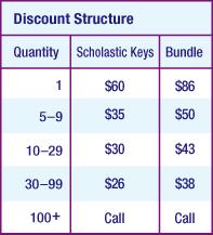 Homeschool Or Classroom Over  Activities In Math Science