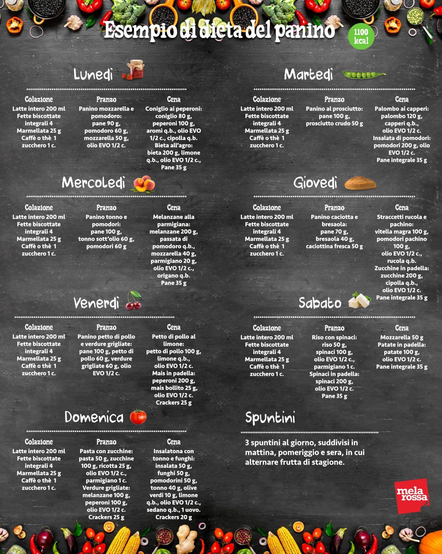 dieta 1100 calorie quanto si dimagrisce