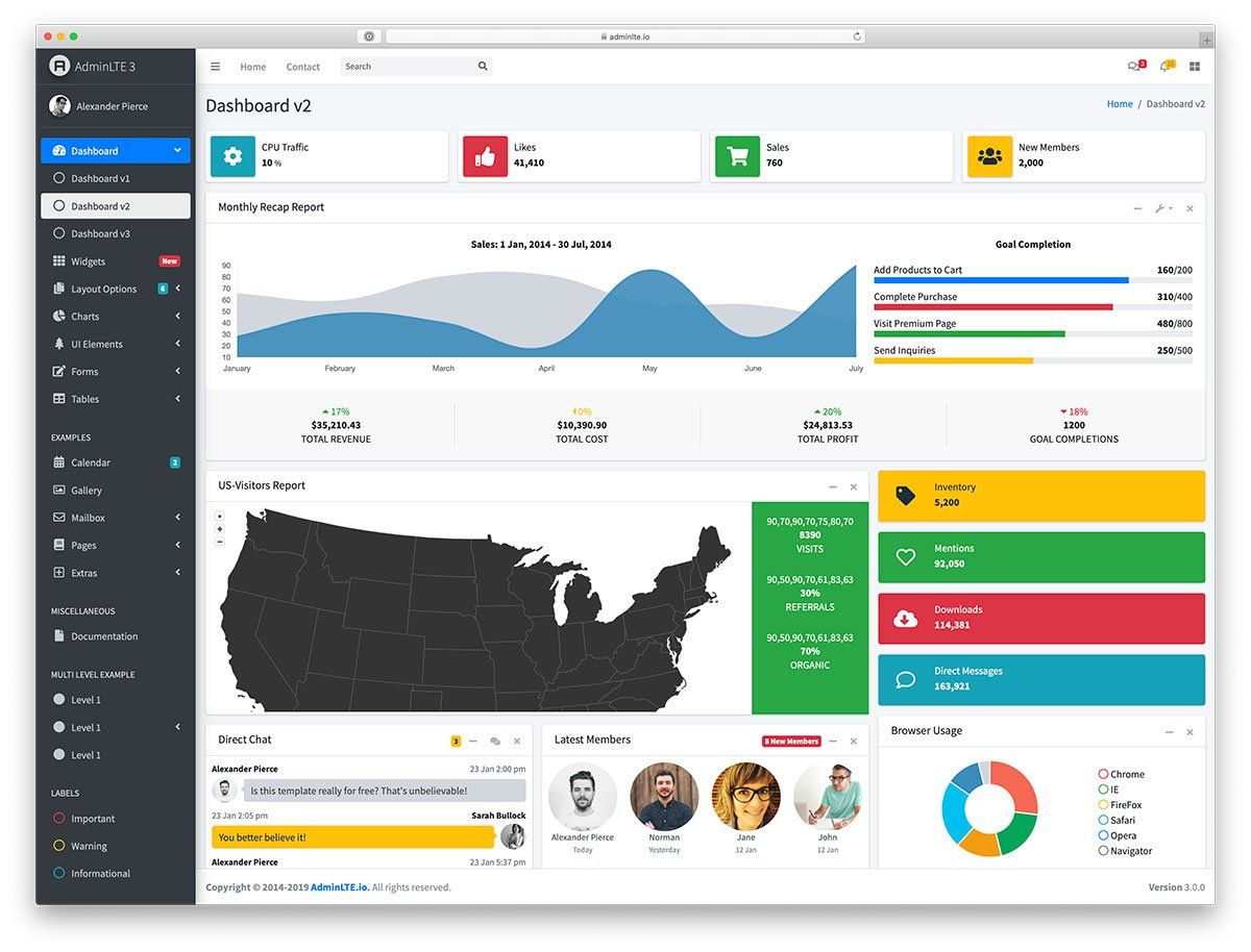 46 Free Bootstrap Admin Dashboard Templates 2019 Colorlib Dashboard Template Free Dashboard Templates Templates