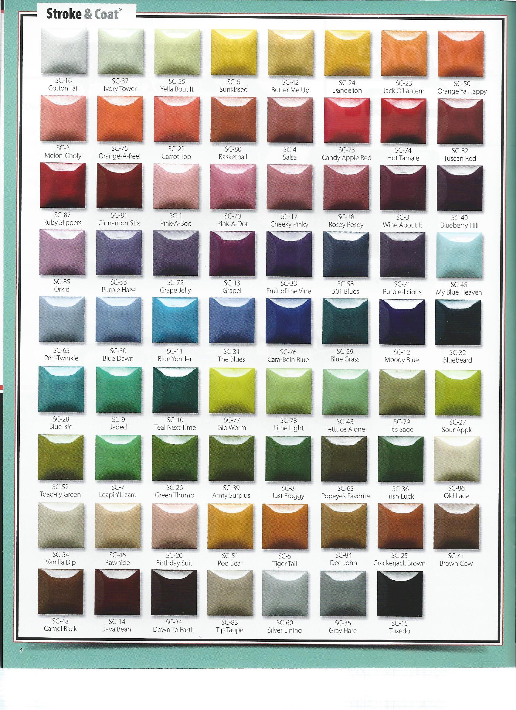Bildergebnis Für Stroke And Coat Color Chart