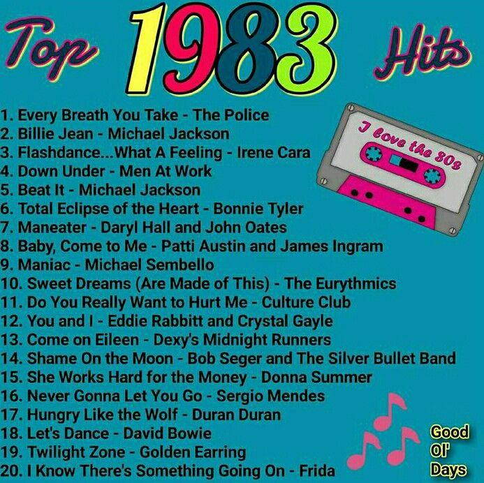 Top songs of 1983 80s songs, Music hits, Music memories