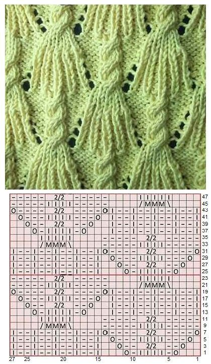 Photo of Knitting ruffles with knitting needles. Details