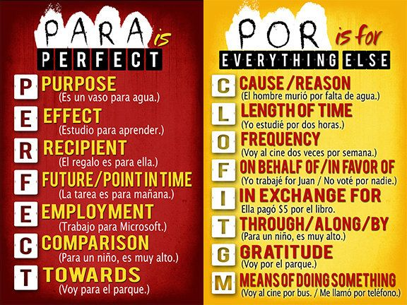 Instant Digital Download - World Languages/Spanish Class Poster - Uses of Por y Para - 20x30 - Red, Yellow, Black #learningspanish