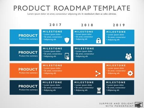 product strategy portfolio management development cycle project - product strategy