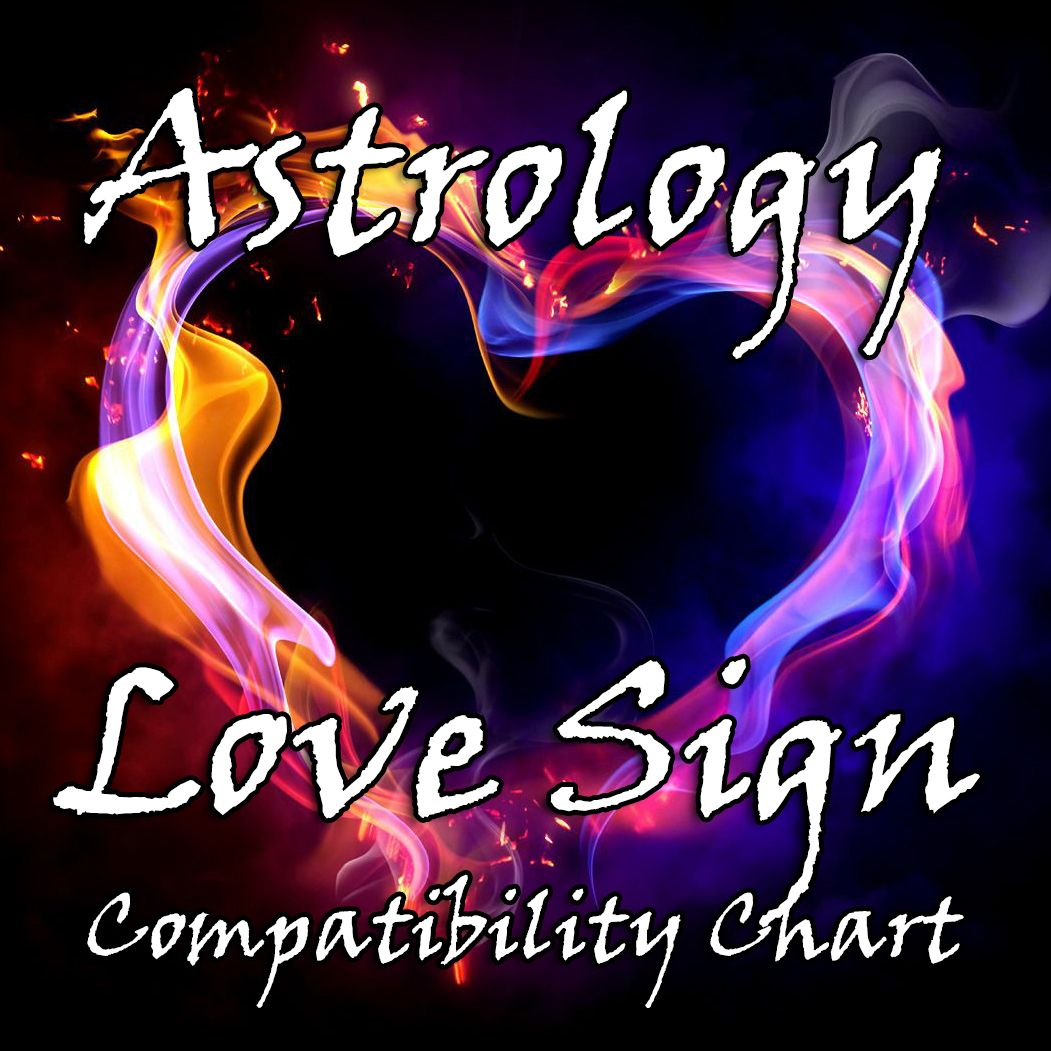This Will Be Emailed To You. An Astrology Love
