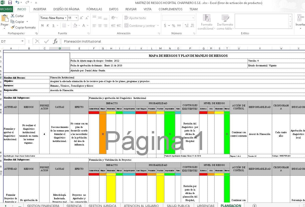 SGSST Matriz de Riesgos Hospital SGSST COL Pinterest