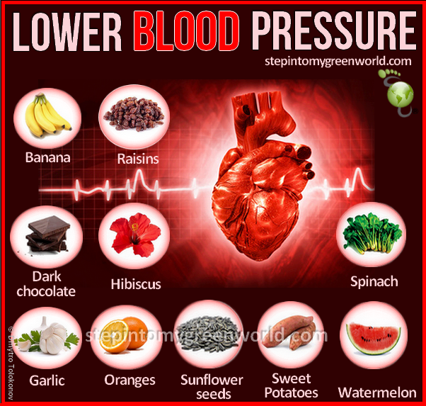 Natural Foods That Control High Blood Pressure
