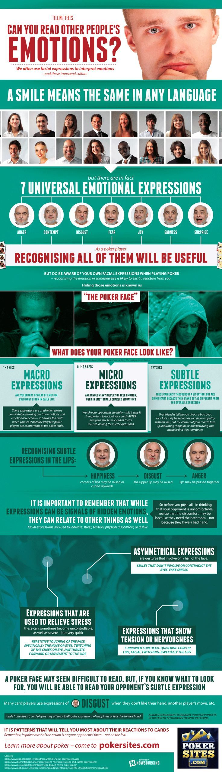 This infographic takes you through the basics of reading others' emotions through facial expressions.