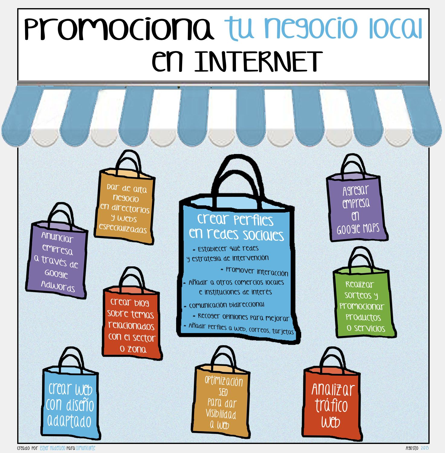 Promociona tu negocio local en Internet