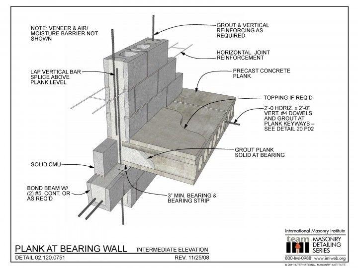 02 120 0751 In 2020 Brick Construction Masonry Precast Concrete