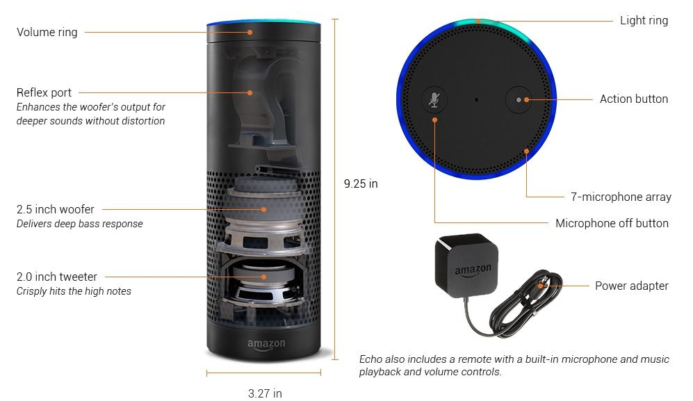 Amazon Echo Features and Details Amazon Echo is an