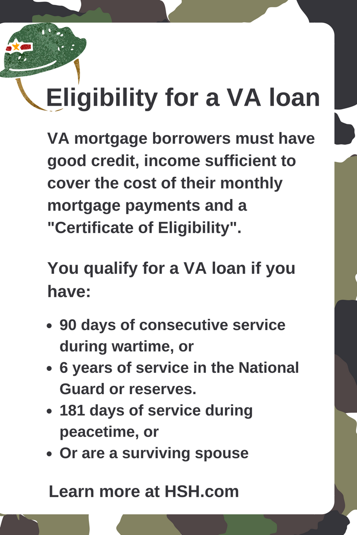 Know The Benefits Of Valoans Understand The Eligibility Requirement Of Va Loans Advantages Va Loan Limits Compare Va Loan Compare Mortgages Va Mortgages