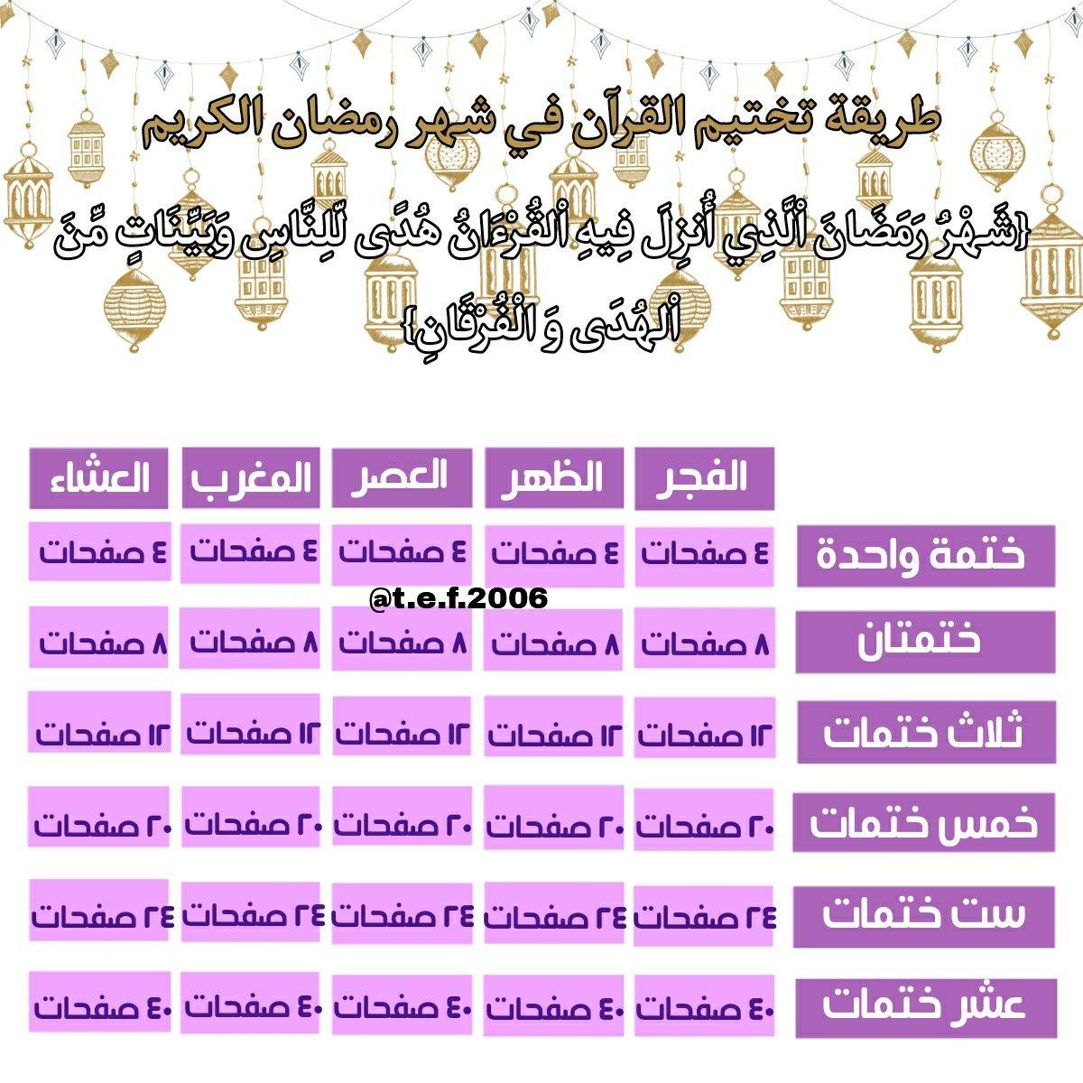 طريقة تختيم القرآن الكريم في شهر رمضان الكريم In 2021 Words Word Search Puzzle Lae