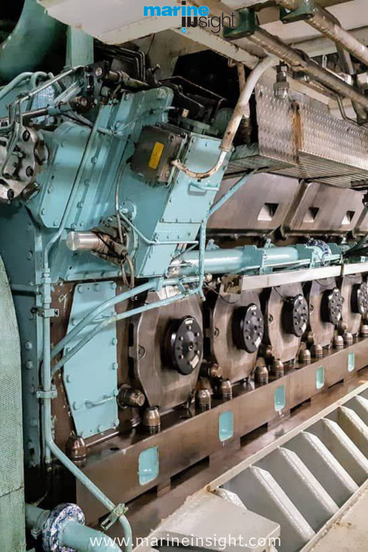 This Is One Of The Engine That Provide To Ship Wärtsilä 12 Cylinder 4stroke V Type Zav40s 7920 Kw Engineroom Marineinsight Merchantnavy