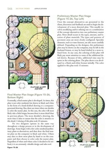 Siteplan Master Plan Landscape Design How To Plan