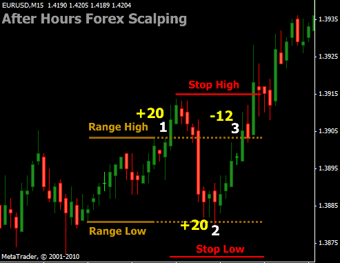 Calforex foreign exchange calgary ab