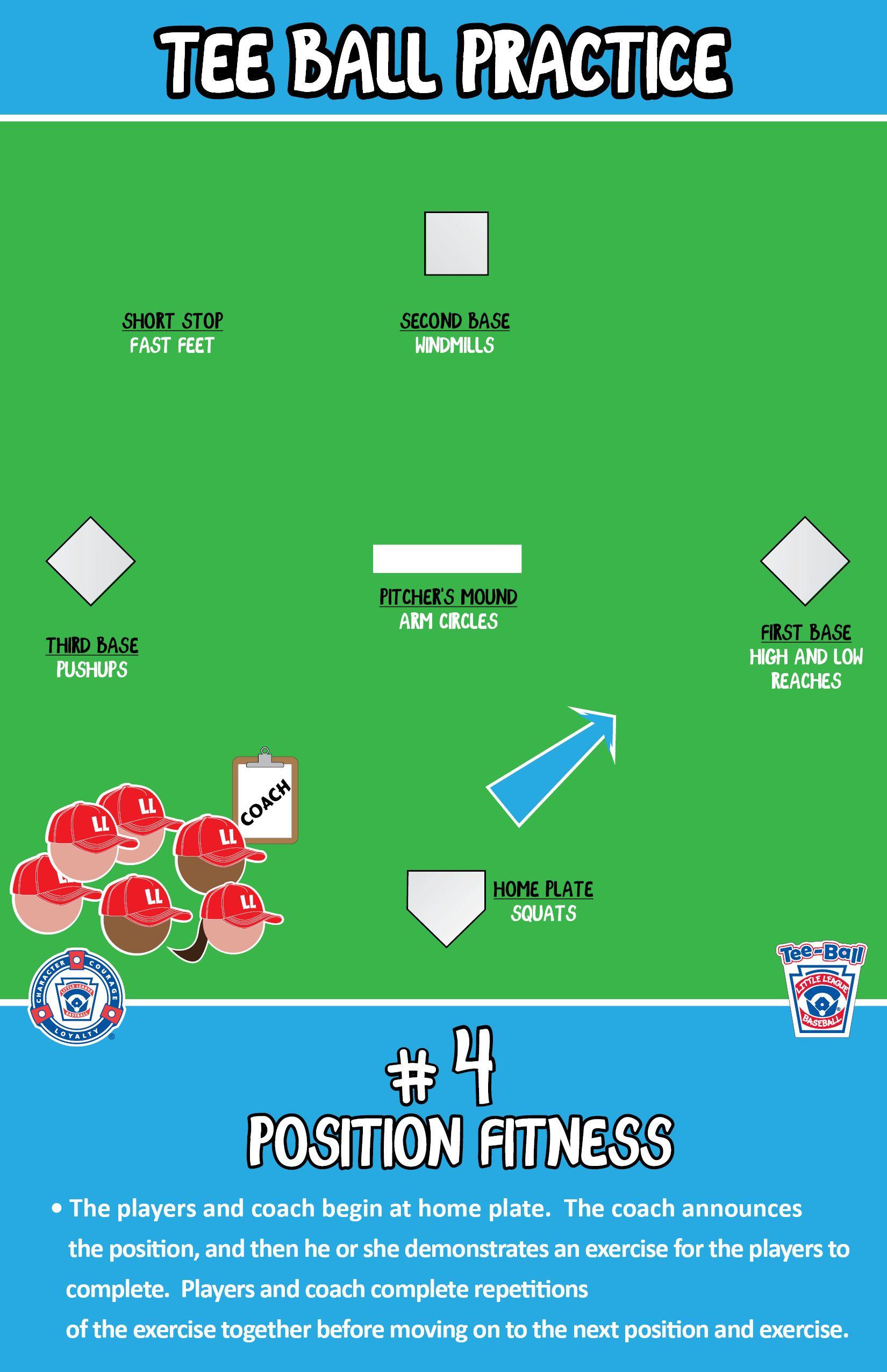 K 2 Baseball Skills