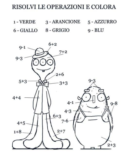 I formulari di italiano e matematica per la Scuola ...