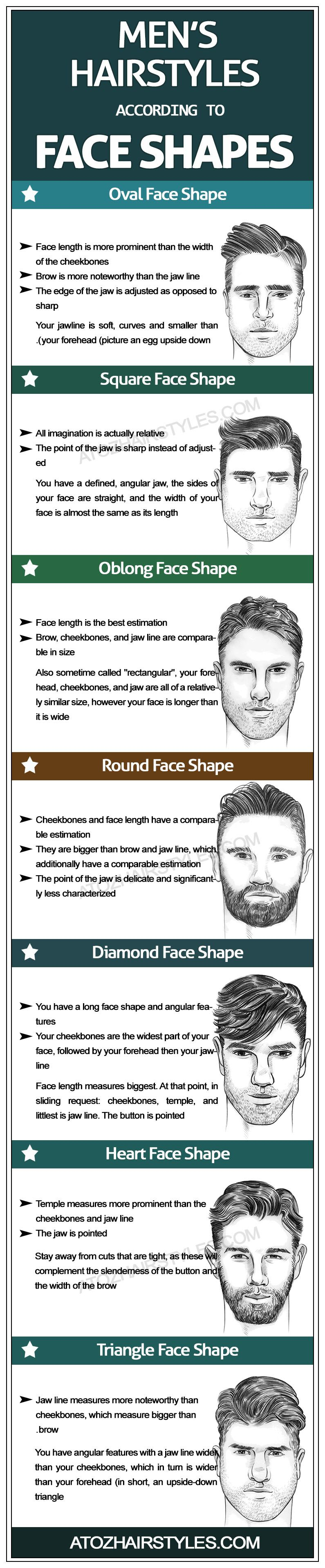 Haircut for men according to face shape hairstyles for men according to face shape  face shapes haircuts