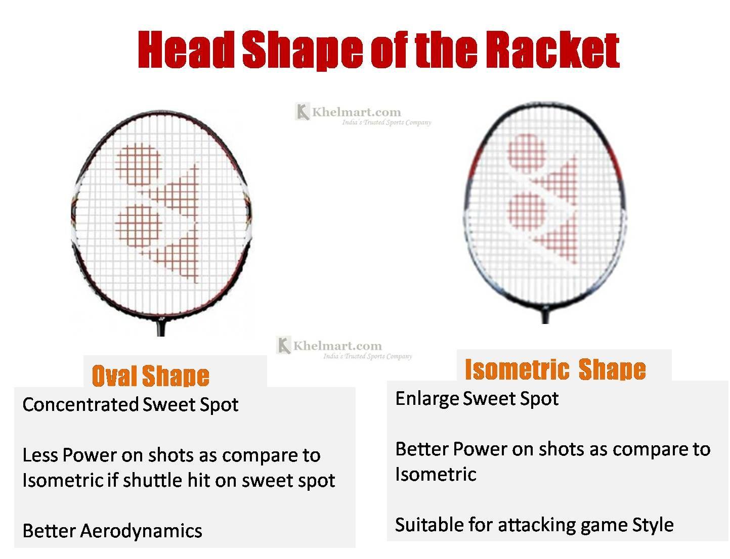 How To Choose A Badminton Racket In 2020 Badminton Racket Rackets Badminton