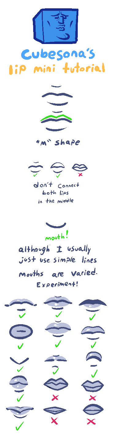 TUTORIAL: lips by Cubesona