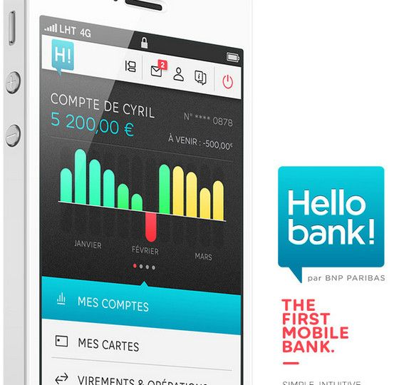 Sleek Charts and Graphs Mobile Apps featuring Statistics iPhone app - bank application