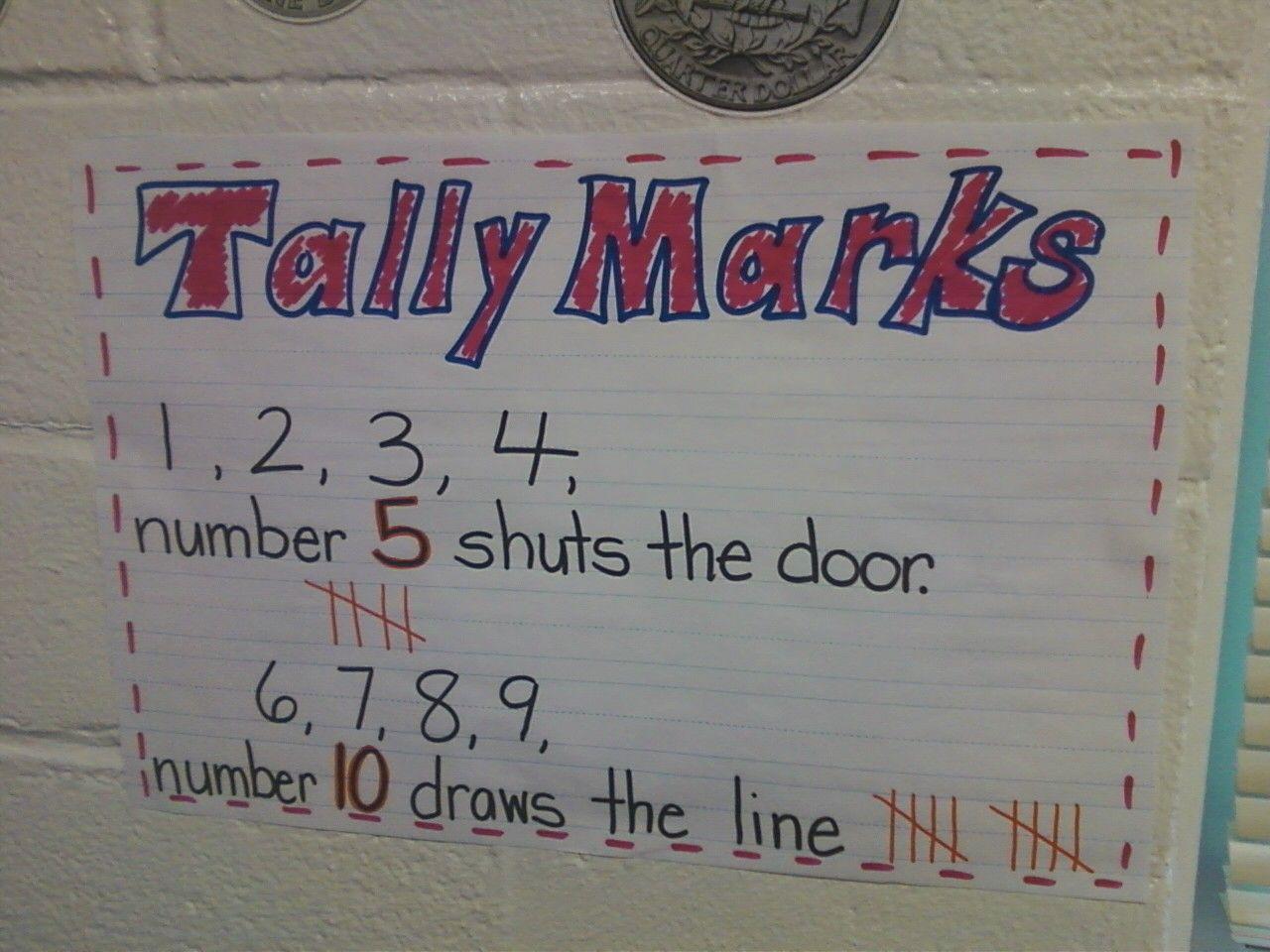 Miss K S First Grade Tally Anchor Chart