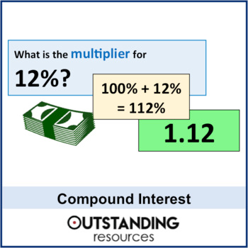Percentages 6 Compound Interest 2 Worksheets By Outstanding Resources Mathlessons Math Elementarymath Mathcenters Math Lessons Math Tutor Fun Math