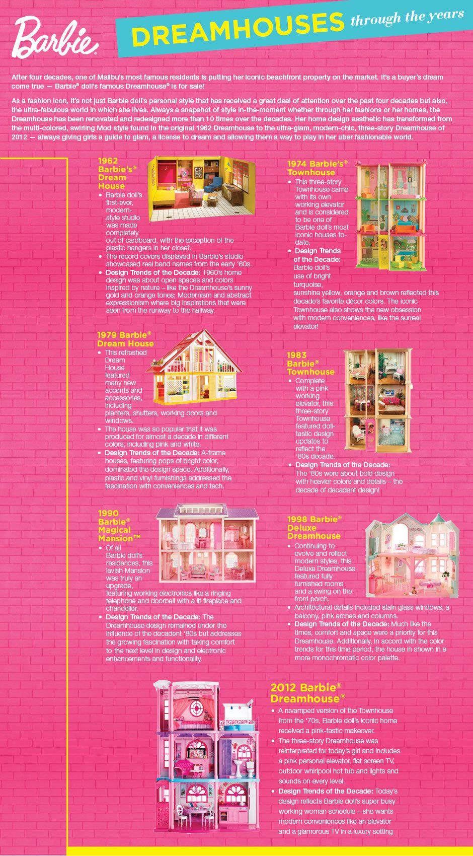 Dreamhouses Thru Years Barbie Pinterest Barbie