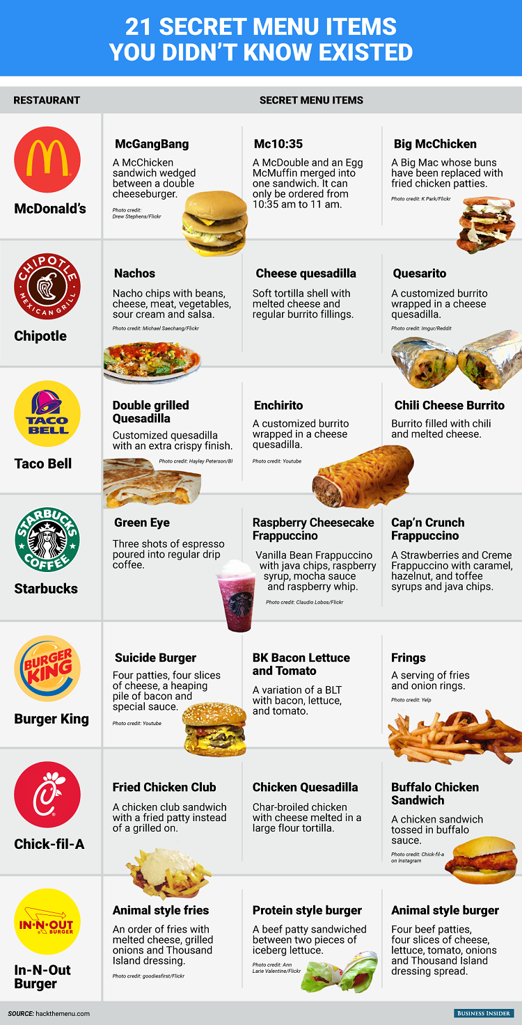 21 Secret Fast Food Menu Items You Didn T Know Existed