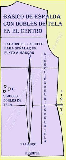 El Rincon De Celestecielo: Patrón básico de espalda de blusa con dobles de tela
