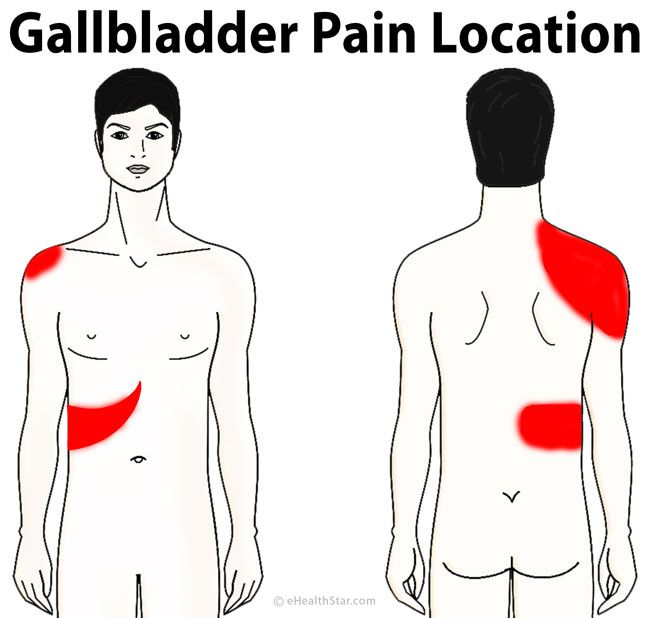 Gallbladder pain and referred pain location, causes and symptoms in detail.  http://ehealthstar.com/what-does-gallbladder-pain-feel-like.php