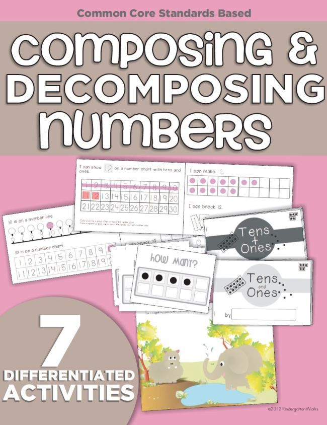 How To Teach Decomposing And Composing Numbers Composing