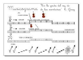Ceip Principe De Espana Rojales Musicograma 2º Curso En La Gruta