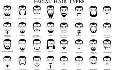 Easy Homestead Mustaches Styles Beard Types Los Tipitos Mens Men