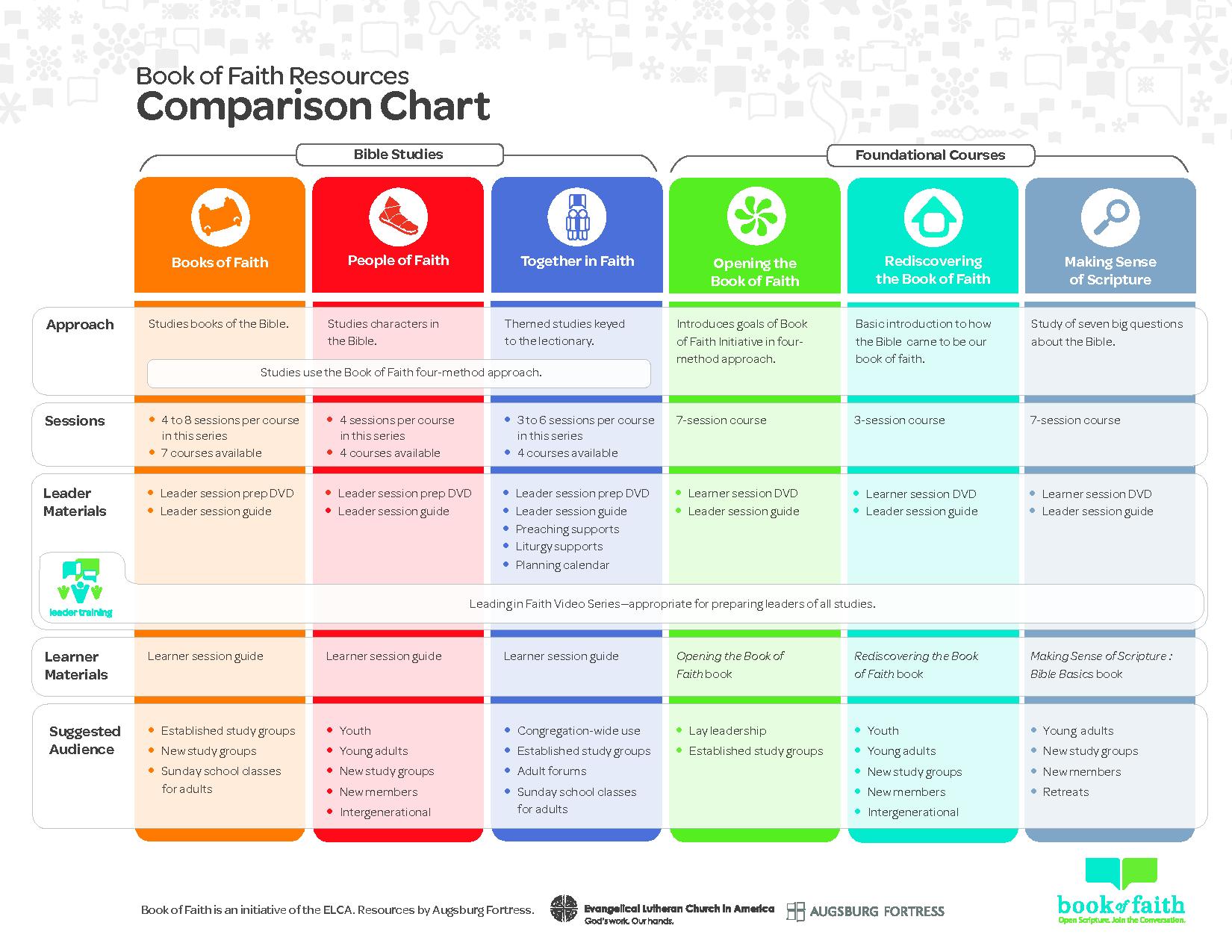 Comparison Chart  Infographs