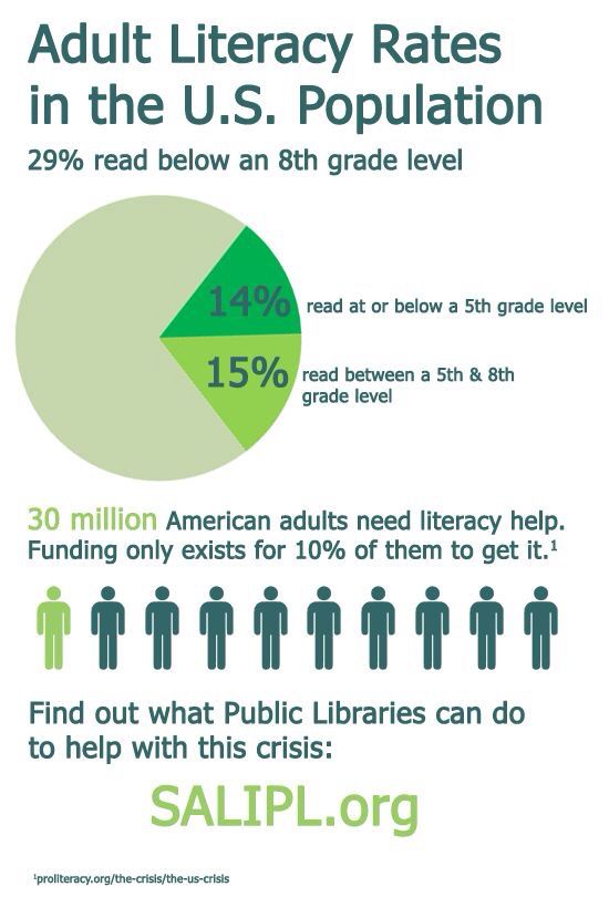 #LiteracyNewYorkBuffaloNiagara #LiteracyLeads www.literacybuffalo.org  Reading Tutoring, Teaching Reading, Literacy