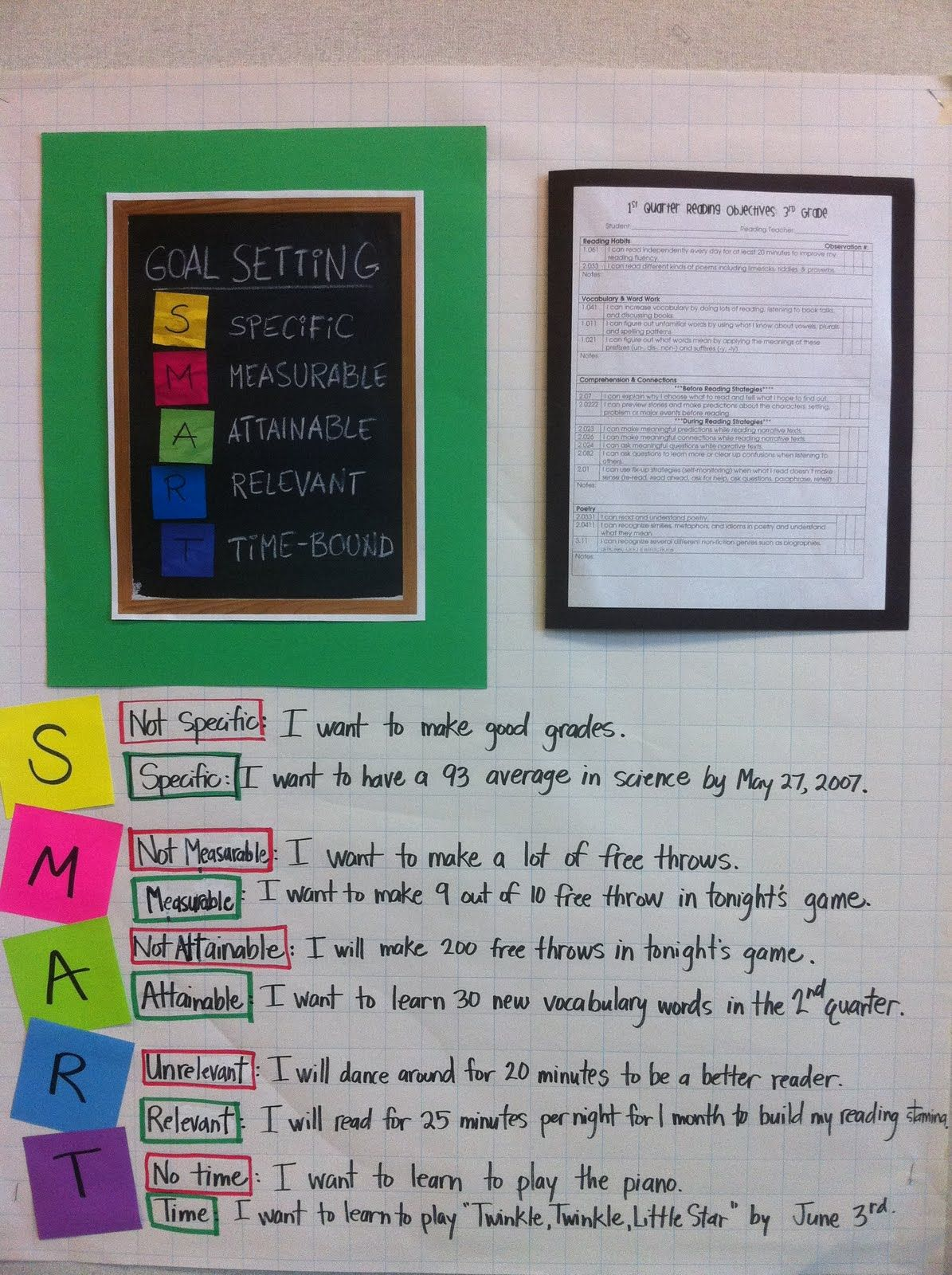 Goal Setting Anchor Chart Love The Examples Hello