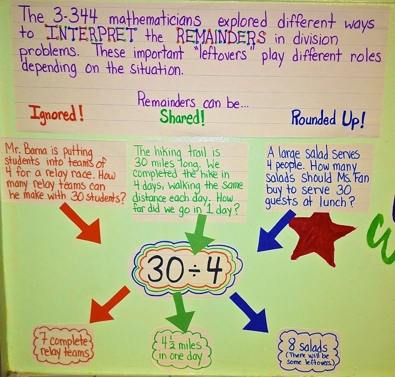 Division S O S What To Do About Remainders Complete