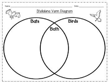 stellaluna venn diagram bats and birds compare contrast october Venn Diagram with Lines Template Printable stellaluna venn diagram bats and birds compare contrast