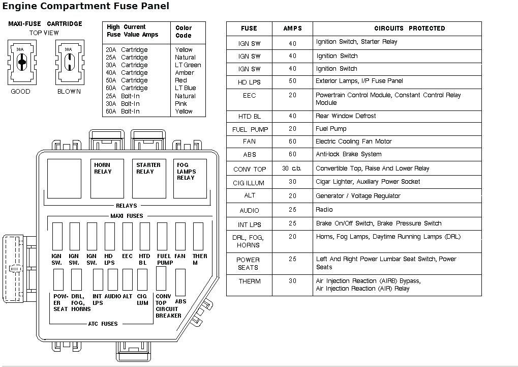 2000 Mustang Gt Fuse Box Diagram 2006 ford mustang
