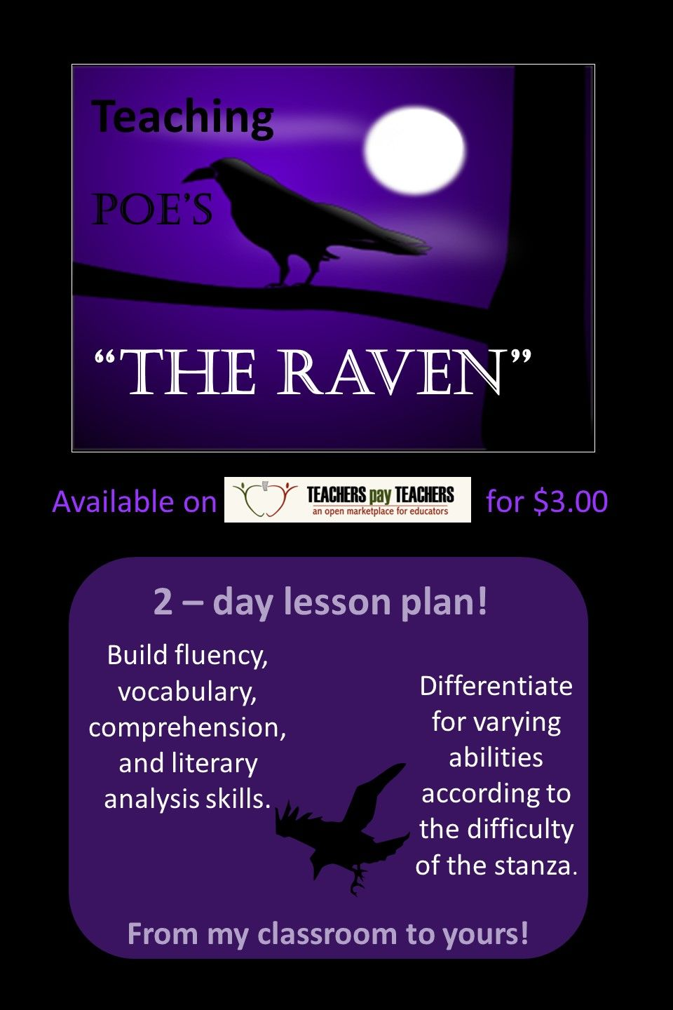 Get The Whole Clas Involved In Analysi Of Edgar Allan Poe S Raven Teaching Teacher Favorite Thing Poem Annotated