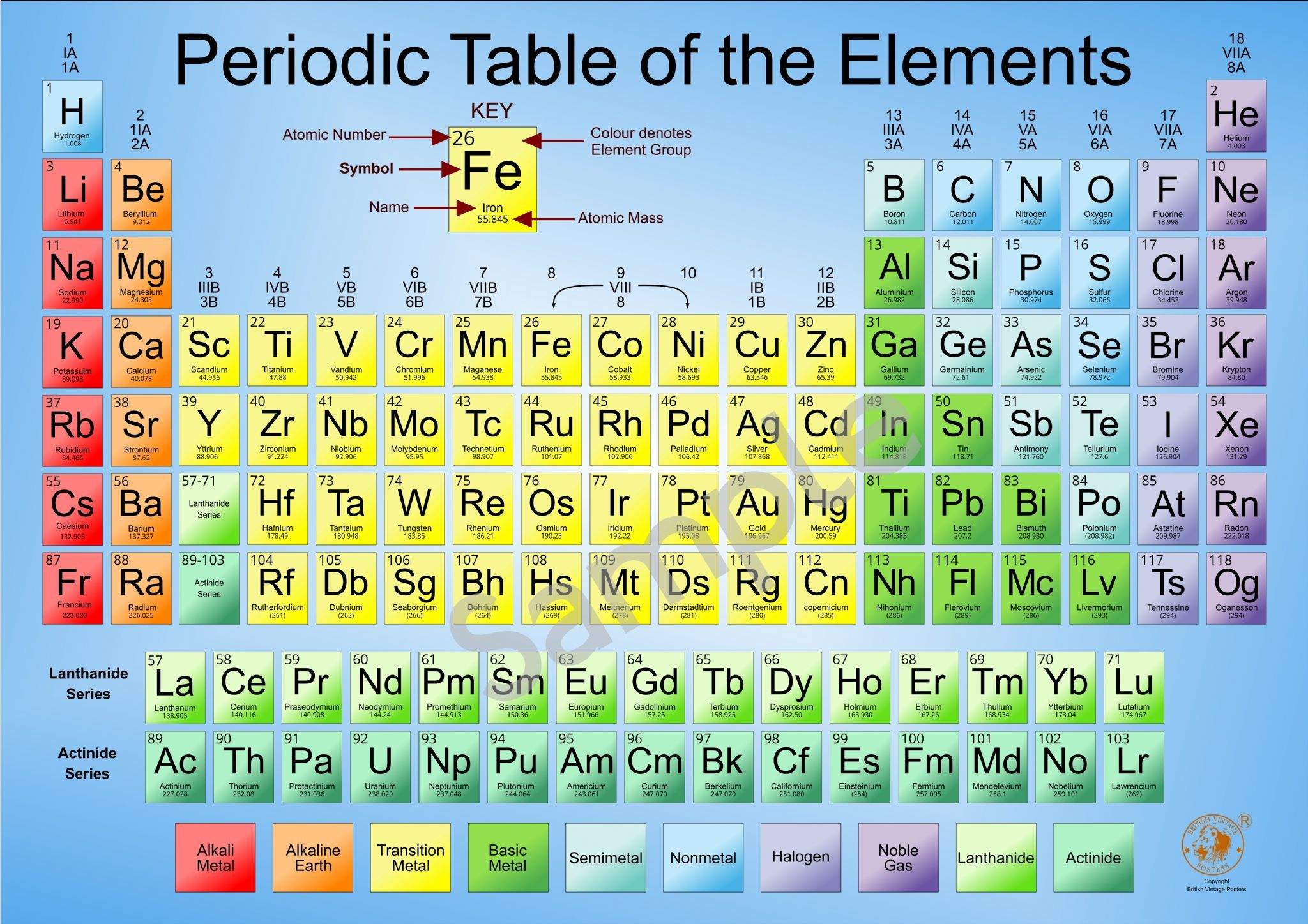 2020 A2 Periodic Table Poster Chemistry periodic table